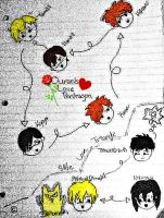 Ouran FanFic Pic by LifelessStar