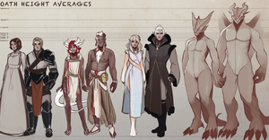 OATH - Height Chart by Reimann