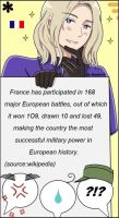 Hetalia: France's message by Raylie18