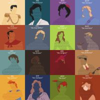 Myers Briggs Disney Princes and Heroes by LittleMsArtsy