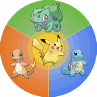 The 4 kanto starters ^^ by Vyranitar