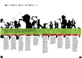 Ska Music Layout by maWreena