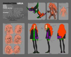 Character Sheet: Arua by Skarita