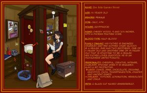 Gryffindor Dorm Space 19 by Hogwarts-Castle