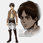 Eren-Chara Design by OztheNekoMaster