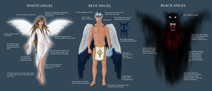 Angel Classes by sugarpoultry