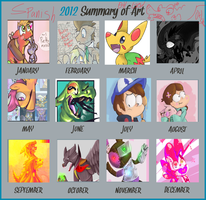 2012 meme thing by Spanish-Scoot