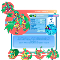 Lemurian Pokedex: No3 MEGA Pterachio by Sakuyamon