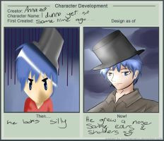 character development meme by KeenToSleep
