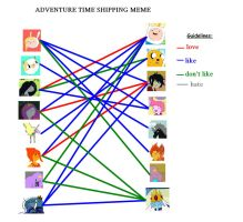 Adventure Time Shipping Meme by The-Bish-Of-Hyrule