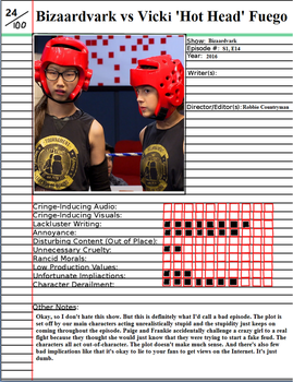 Bizaardvark vs Vicki Hot Head Fuego Notepage by johntheguy1