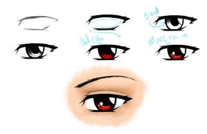 Eye Tutorial by AmayaxSin