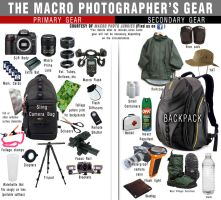 Macro Photographer's Gear List by otas32