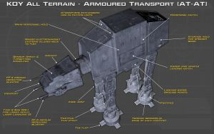 All Terrain Armoured Transport Tech Readout [New] by unusualsuspex