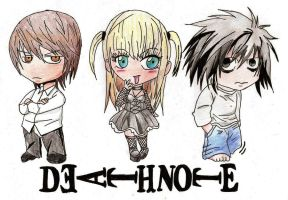 Death Note. by wtfgabs