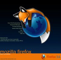 Mozilla Firefox Poster by ANC4DES