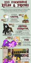 Commission Rules 2013 by MisterAibo