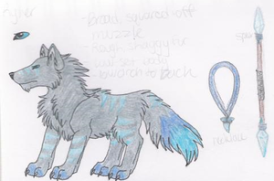 Ryker Reference by simplytresca