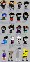 Homestuck According to Bro and KC by Slendii