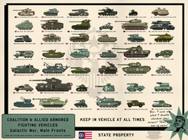 Coalition and Allied AFVs by RvBOMally