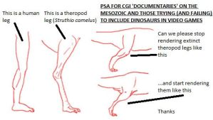 Theropod leg PSA by Tomozaurus