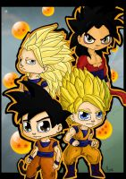 Dragon Ball Poster by Amy-Luna