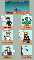 The Avengers VS The Impossible Game by Cera-Tay