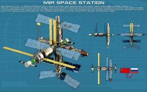 Soviet/Russian Space Station Mir ortho [new] by unusualsuspex
