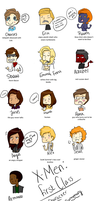 XMFC: Characters by wolfsbaane
