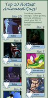 Top 10 Hottest Animated Guys - Remake (UPDATED) by XxMoonlight-1-WishxX