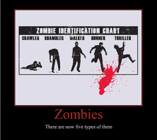The 5 types of Zombies by chibifoxagent