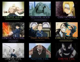 FMAB Alignment Chart by personofdoom413