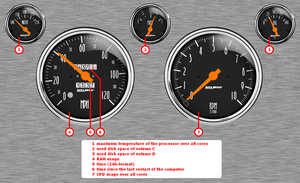 Mustang Gauges by 1967MustangFastback