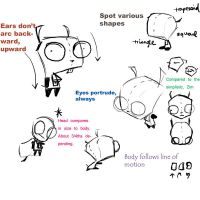Gir Guidelines by 4Anime
