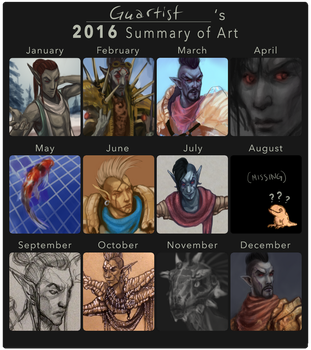 2016 Summary of (Doodles) Art by Guartist