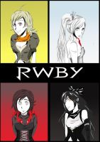 2nd Entry Roosterteeth RWBY Poster Contest by KavonIllustration