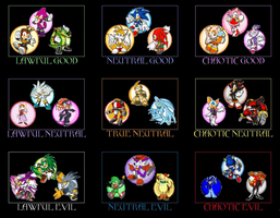Sonic Alingment chart by LightDemonCodeH