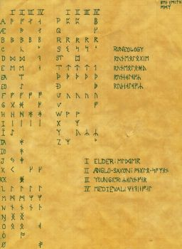 The Runes by Wayland-the-Smith