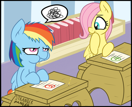 Test Time by greennpc