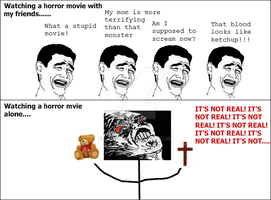 HORROR MOVIES!!! by git5x