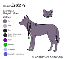 Zutori sheet by KanahaniART