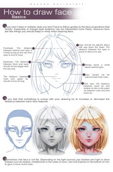 How To Draw Face - basics by wysoka