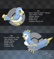 Fakemon: 25 and 26 by MySweetQueen