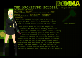 Character Insight: Donna Zanzhi by Saffireprowler
