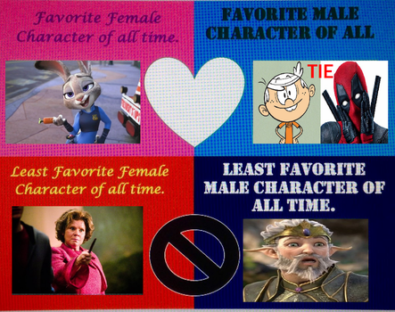 My Favorite and Least Favorite Characters in Media by PRStorm