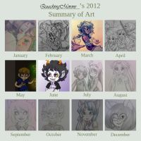 2012 Art Summary Copy by QuackingMoron