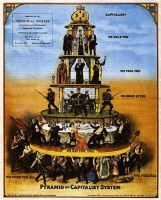 The Essence of Capitalism by Atamolos