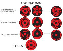 sharingan  eyes by sporeman2