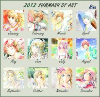 Summary Of Art 2012 by Risa1