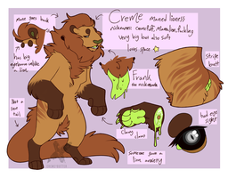 Creme ref 2017 by CremexButter
